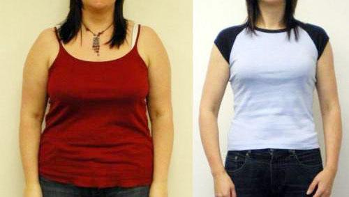 Duromine / Zenoctil / Liposinol - Weight Loss Medicine Pills